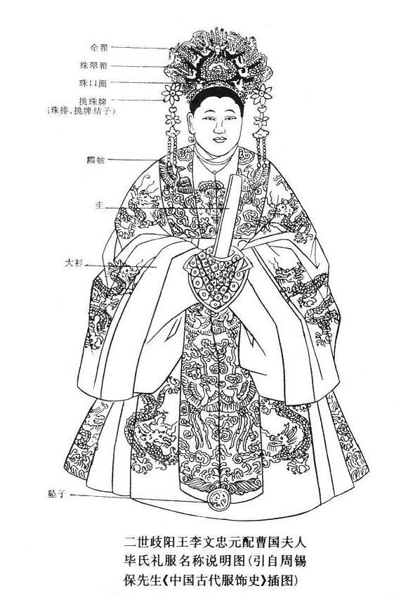 凤冠手绘设计稿